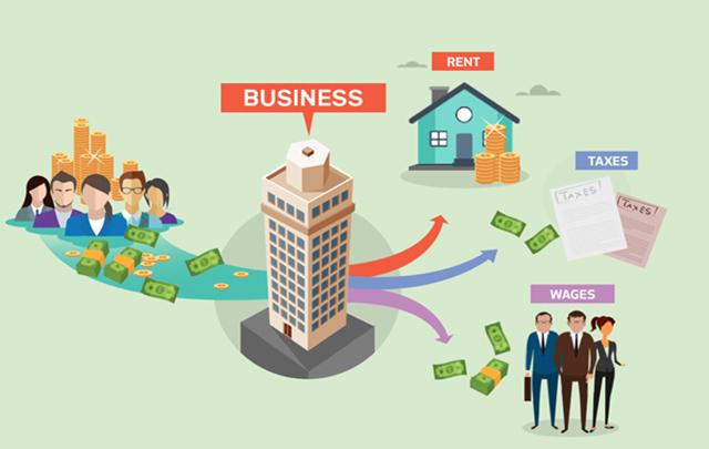 Cách tính thuế thu nhập doanh nghiệp từ chuyển nhượng vốn